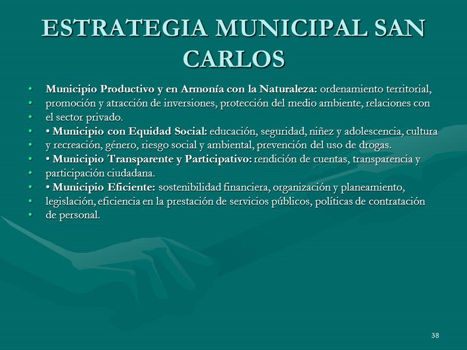 38 ESTRATEGIA MUNICIPAL SAN CARLOS Municipio Productivo y en Armonía con la Naturaleza: ordenamiento territorial,Municipio Productivo y en Armonía con