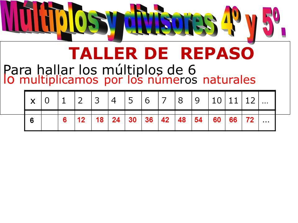 x 6 x0123456789101112… 6 24301836424854606672… Para hallar los múltiplos de 6 TALLER DE REPASO lo multiplicamos por los números naturales