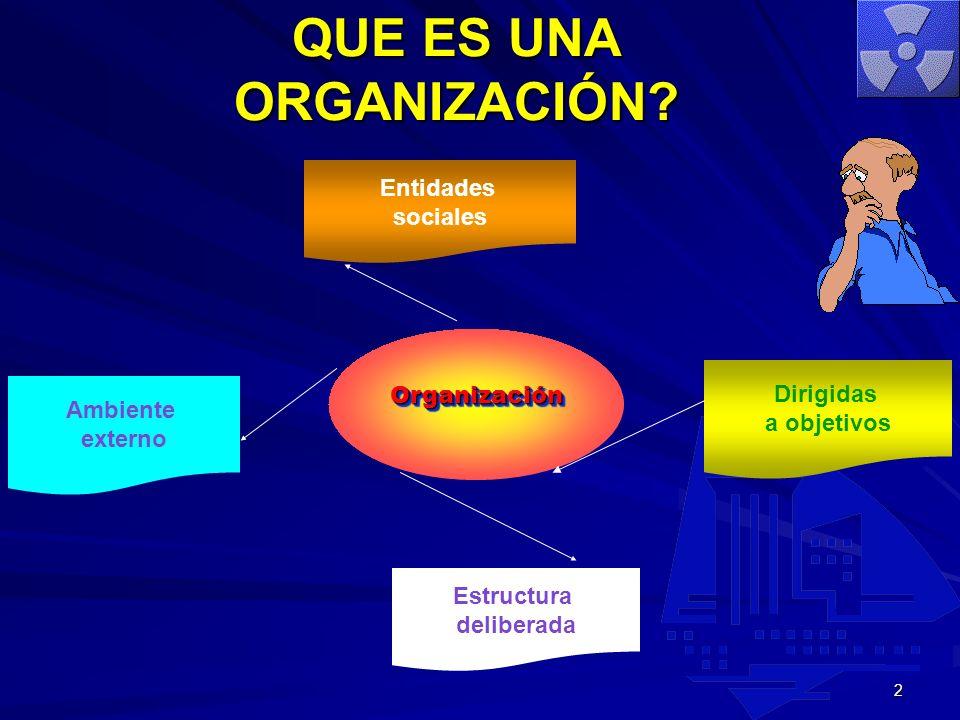 1 ADMINISTRACION II Lic. Luis Alberto Monthiel T. (MBA )