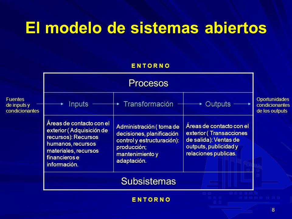 7 Sistemas Abiertos y Cerrados Sistemas Cerrados: –Se autoconservan y no reciben energía o recursos externos, es decir, no necesitan interaccionar con