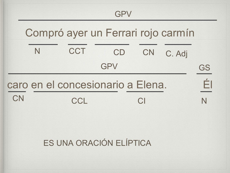 Compró ayer un Ferrari rojo carmín caro en el concesionario a Elena. Él GPV NCCT CDCN C. Adj CCLCI ES UNA ORACIÓN ELÍPTICA GS N CN