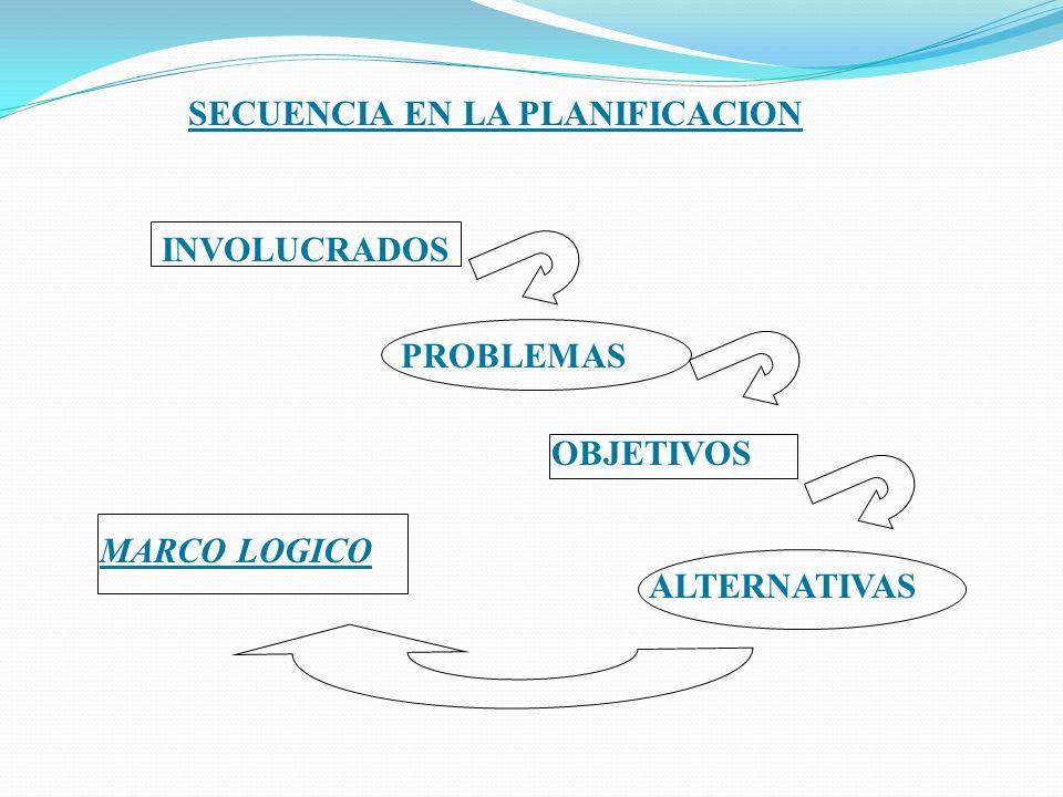 INVOLUCRADOS PROBLEMAS OBJETIVOS ALTERNATIVAS MARCO LOGICO SECUENCIA EN LA PLANIFICACION