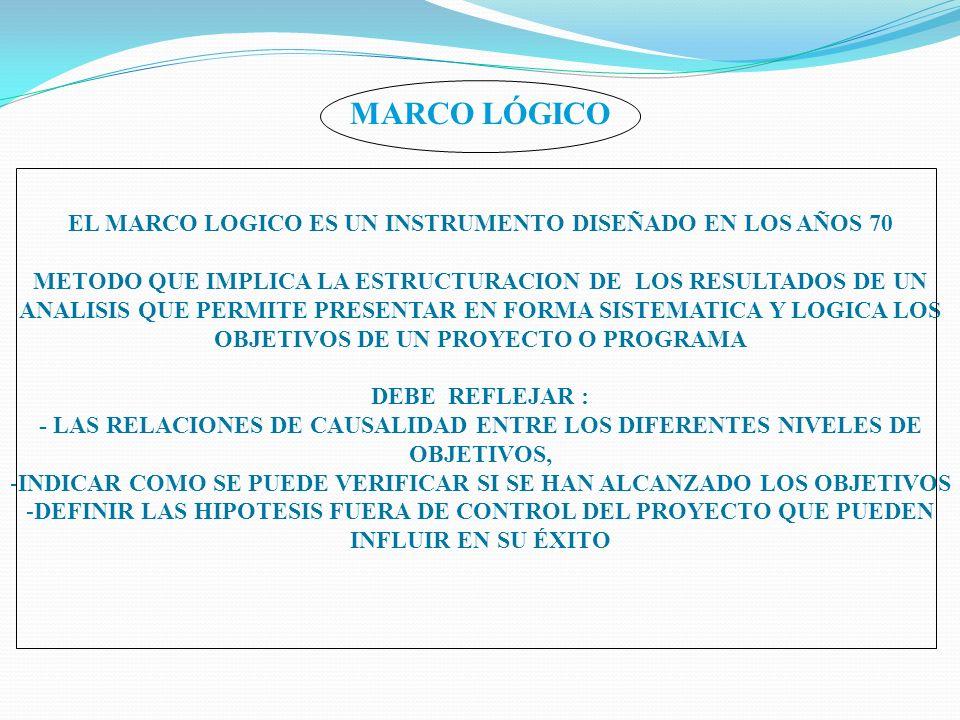 MARCO LÓGICO EL MARCO LOGICO ES UN INSTRUMENTO DISEÑADO EN LOS AÑOS 70 METODO QUE IMPLICA LA ESTRUCTURACION DE LOS RESULTADOS DE UN ANALISIS QUE PERMI