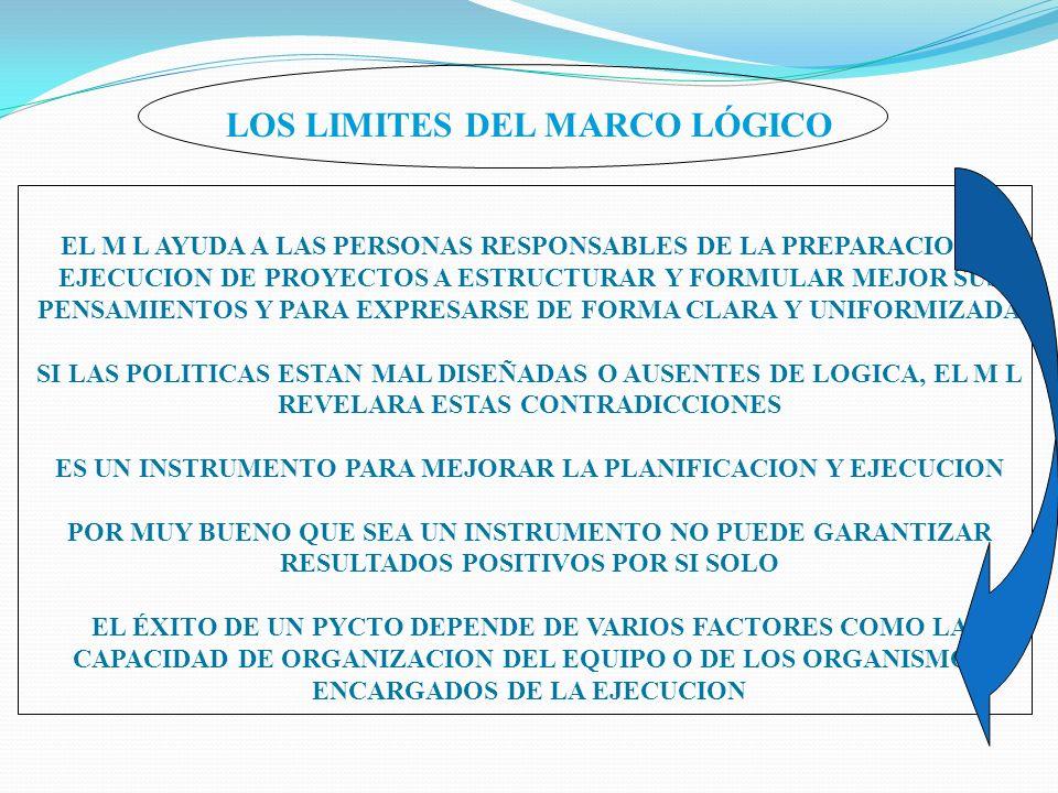 LOS LIMITES DEL MARCO LÓGICO CADA M L DEBE SER PRODUCTO DE UN PROFUNDO ANALISIS Y DE UN PROCESO PARTICIPATIVO DE PLANIFICACION CUYA CALIDAD DEPENDE DE VARIOS FACTORES: -DE LAS INFORMACIONES DISPONIBLES - DE LA CAPACIDAD DEL EQUIPO DE PLANIFICACION -DE LA CONSULTA ADECUADA DE LAS PARTES INTERESADAS CON UNA REPRESENTACION EQUILIBRADA DE INTERESES EN CADA UNA DE ELLA, INCLUYENDO MUJERES Y HOMBRES - DE CONSIDERAR CUIDADOSAMENTE LAS ENSEÑANZAS DE LA EXPERIENCIA -EL M L ES UN INSTRUMENTO DINAMICO QUE DEBE SER EVALUADO Y REVISADO CON FRECUENCIA DURANTE LA EJECUCION EN FUNCION DE LA EVOLUCION DE LA SITUACION