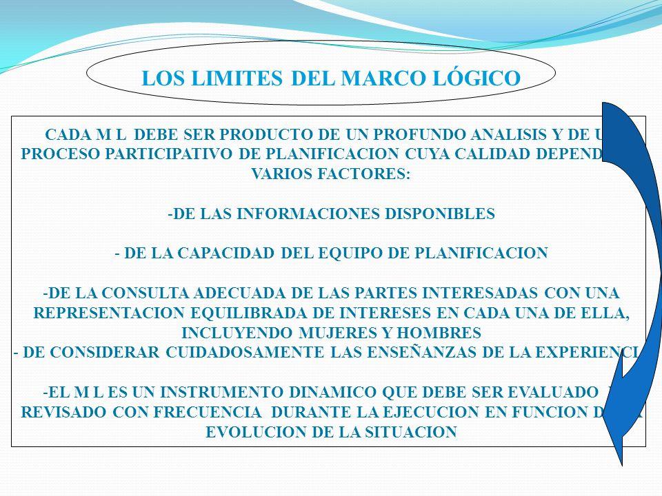LOS LIMITES DEL MARCO LÓGICO CADA M L DEBE SER PRODUCTO DE UN PROFUNDO ANALISIS Y DE UN PROCESO PARTICIPATIVO DE PLANIFICACION CUYA CALIDAD DEPENDE DE