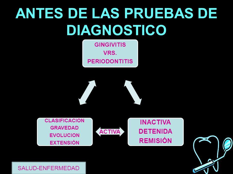 PATRICIA RAMOS ANTES DE LAS PRUEBAS DE DIAGNOSTICO GINGIVITIS VRS. PERIODONTITIS INACTIVA DETENIDA REMISIÓN ACTIVA CLASIFICACION GRAVEDAD EVOLUCION EX