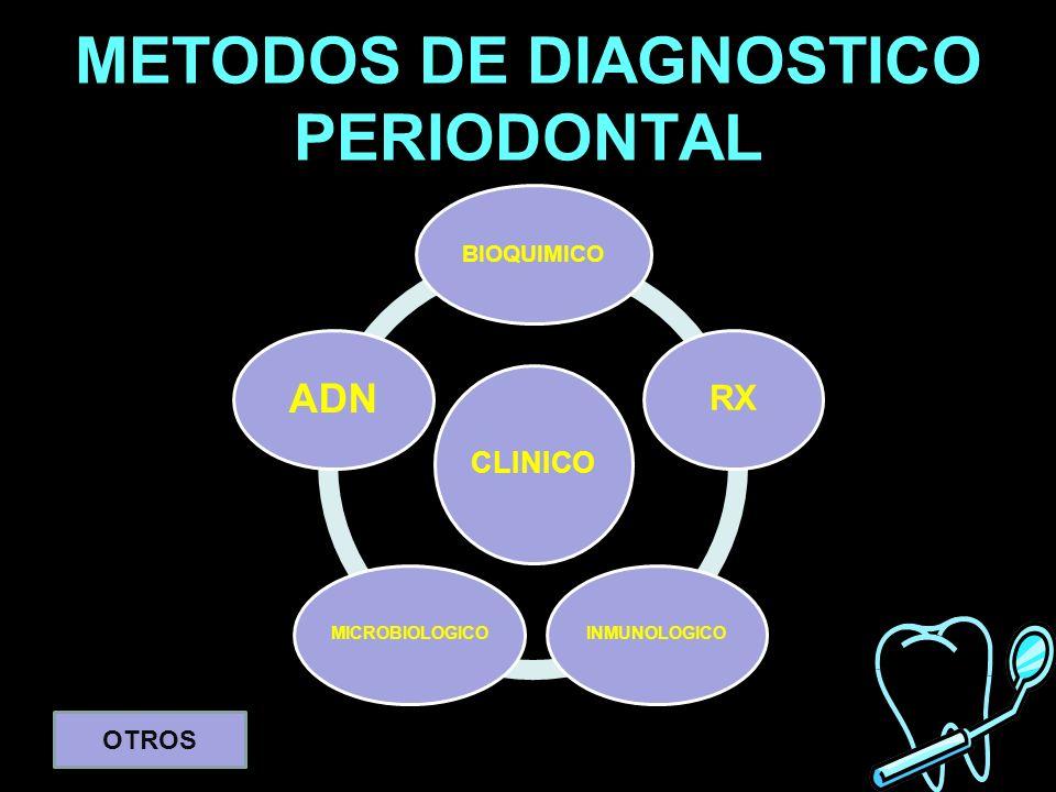 PATRICIA RAMOS METODOS DE DIAGNOSTICO PERIODONTAL CLINICO BIOQUIMICO RX INMUNOLOGICOMICROBIOLOGICO ADN OTROS