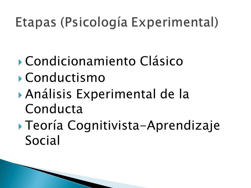 Condicionamiento Clásico Conductismo Análisis Experimental de la Conducta Teoría Cognitivista-Aprendizaje Social