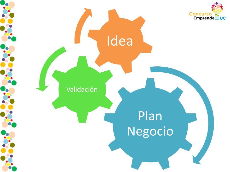 Plan Negocio Validación Idea