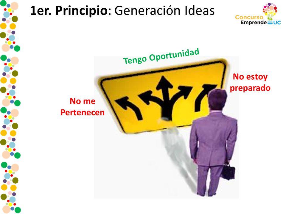 1er. Principio: Generación Ideas No me Pertenecen No estoy preparado Tengo Oportunidad