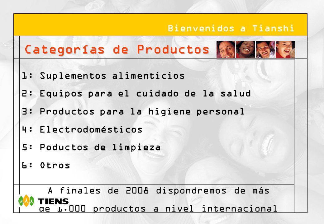 Bienvenidos a Tianshi Categorías de Productos 1: Suplementos alimenticios 2: Equipos para el cuidado de la salud 3: Productos para la higiene personal