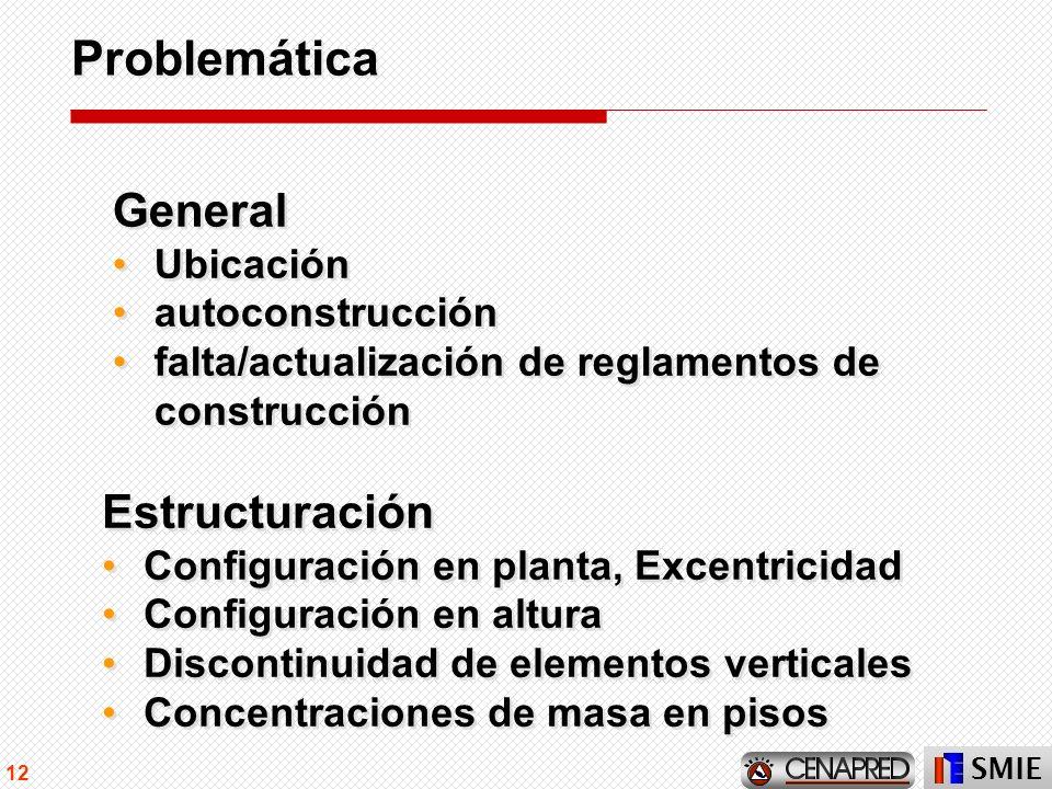 SMIE 12 General Ubicación autoconstrucción falta/actualización de reglamentos de construcción General Ubicación autoconstrucción falta/actualización d