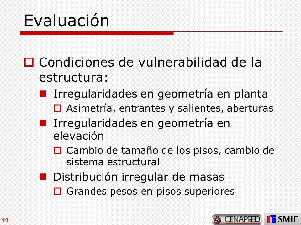 SMIE 19 Evaluación Condiciones de vulnerabilidad de la estructura: Irregularidades en geometría en planta Asimetría, entrantes y salientes, aberturas