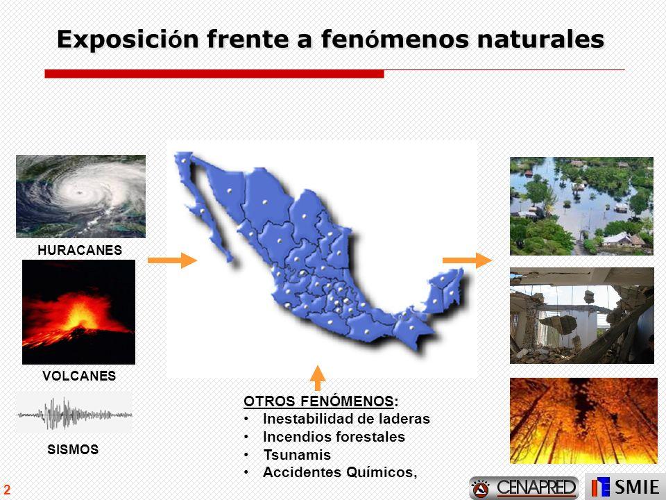 2 HURACANES VOLCANES SISMOS OTROS FENÓMENOS: Inestabilidad de laderas Incendios forestales Tsunamis Accidentes Químicos, Exposici ó n frente a fen ó m