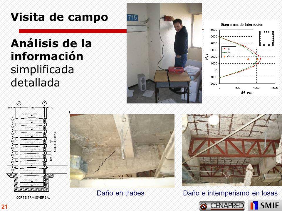 SMIE 21 Visita de campo Análisis de la información simplificada detallada Daño en trabesDaño e intemperismo en losas
