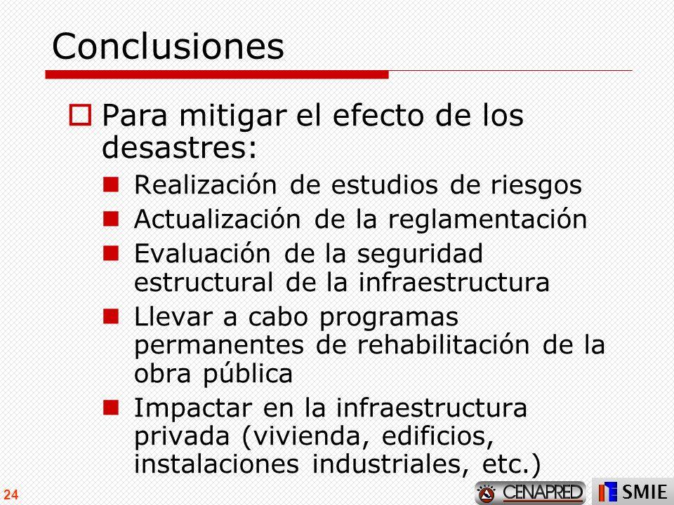 SMIE 24 Conclusiones Para mitigar el efecto de los desastres: Realización de estudios de riesgos Actualización de la reglamentación Evaluación de la s