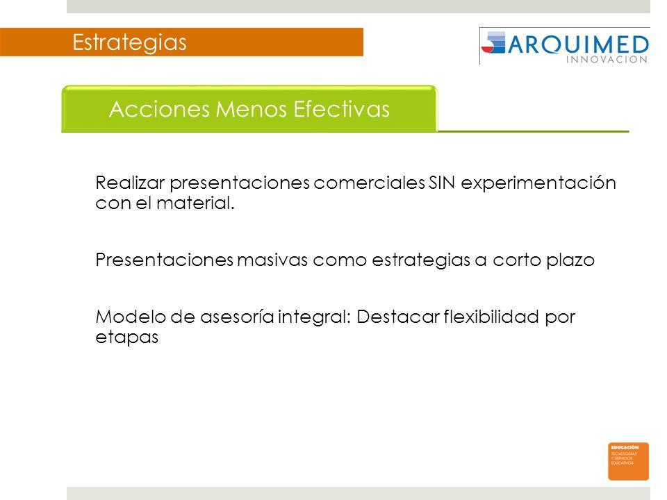 Estrategias Realizar presentaciones comerciales SIN experimentación con el material.