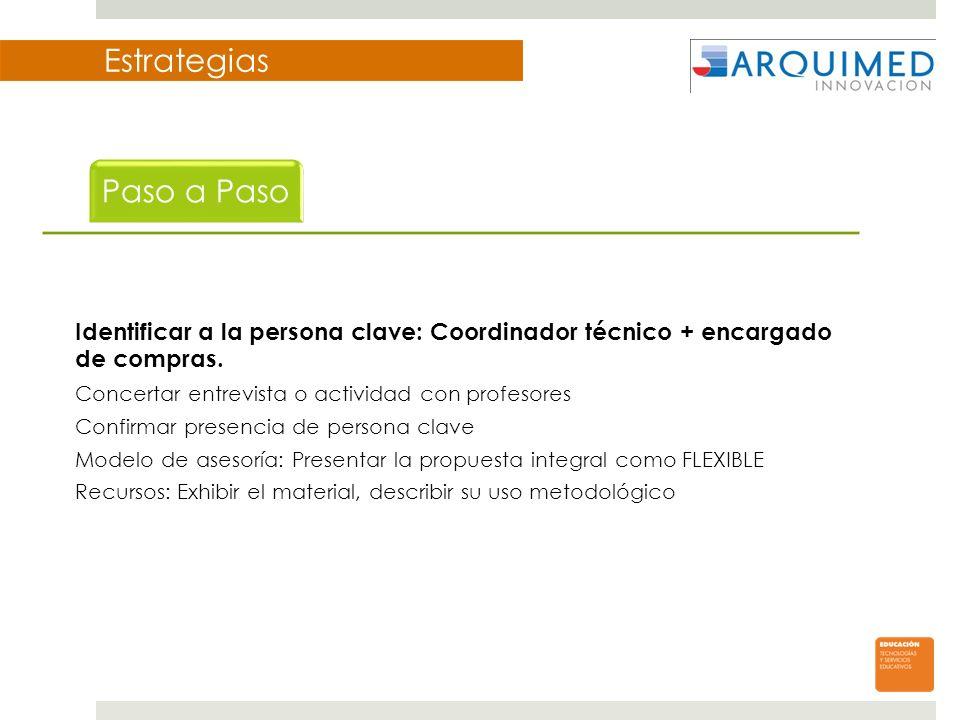 Estrategias Identificar a la persona clave: Coordinador técnico + encargado de compras.