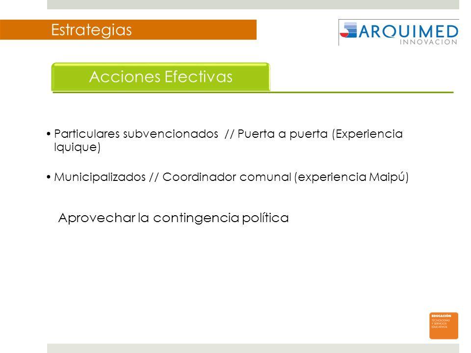 Aprovechar la contingencia política Acciones Efectivas Particulares subvencionados // Puerta a puerta (Experiencia Iquique) Municipalizados // Coordinador comunal (experiencia Maipú)