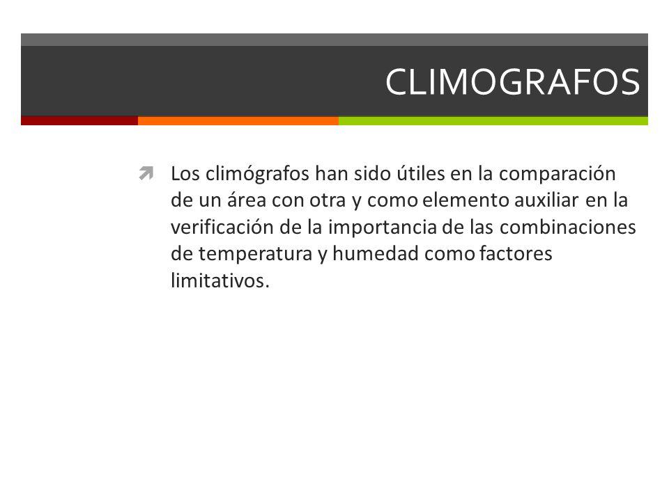 CLIMOGRAFOS Los climógrafos son utilizados para conocer las condiciones climáticas que existen en cierta zona tomando en cuenta la temperatura y la húmedad.