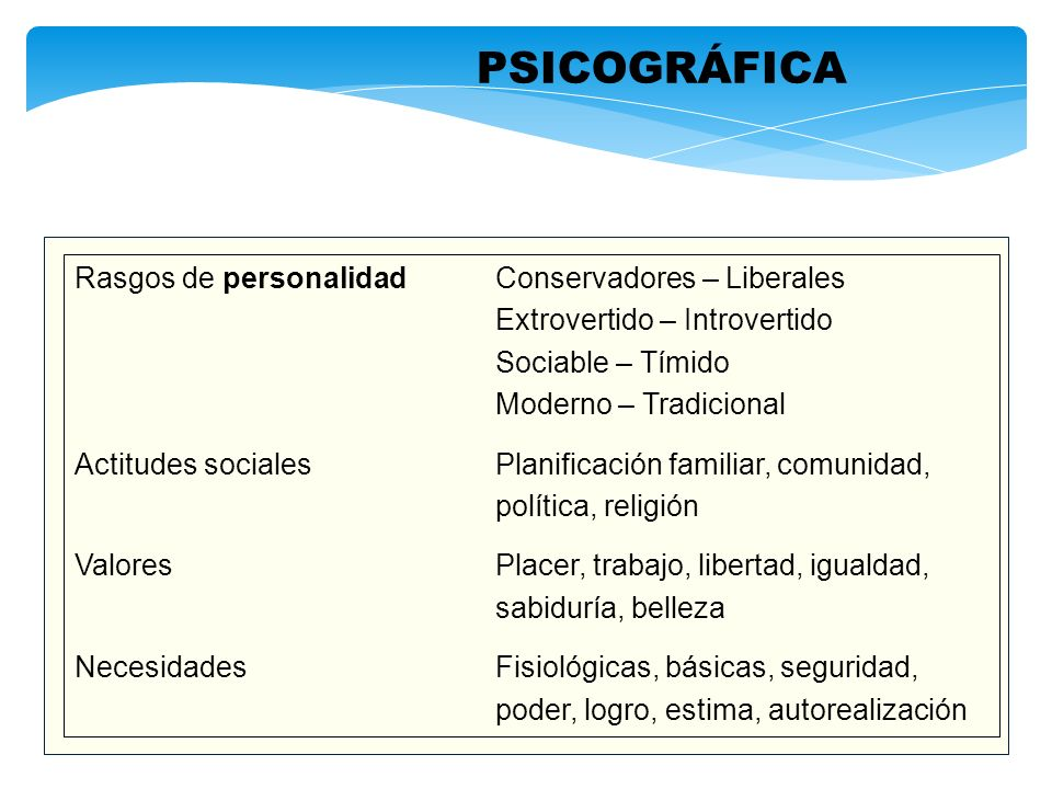 Rasgos de personalidadConservadores – Liberales Extrovertido – Introvertido Sociable – Tímido Moderno – Tradicional Actitudes socialesPlanificación fa