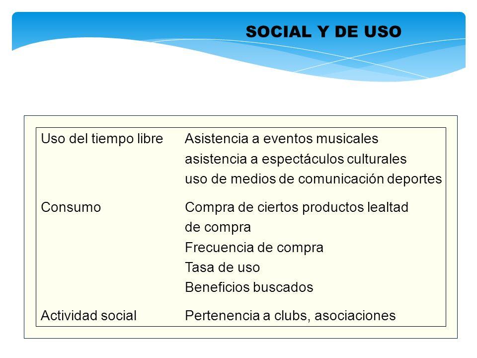 SOCIAL Y DE USO Uso del tiempo libreAsistencia a eventos musicales asistencia a espectáculos culturales uso de medios de comunicación deportes Consumo