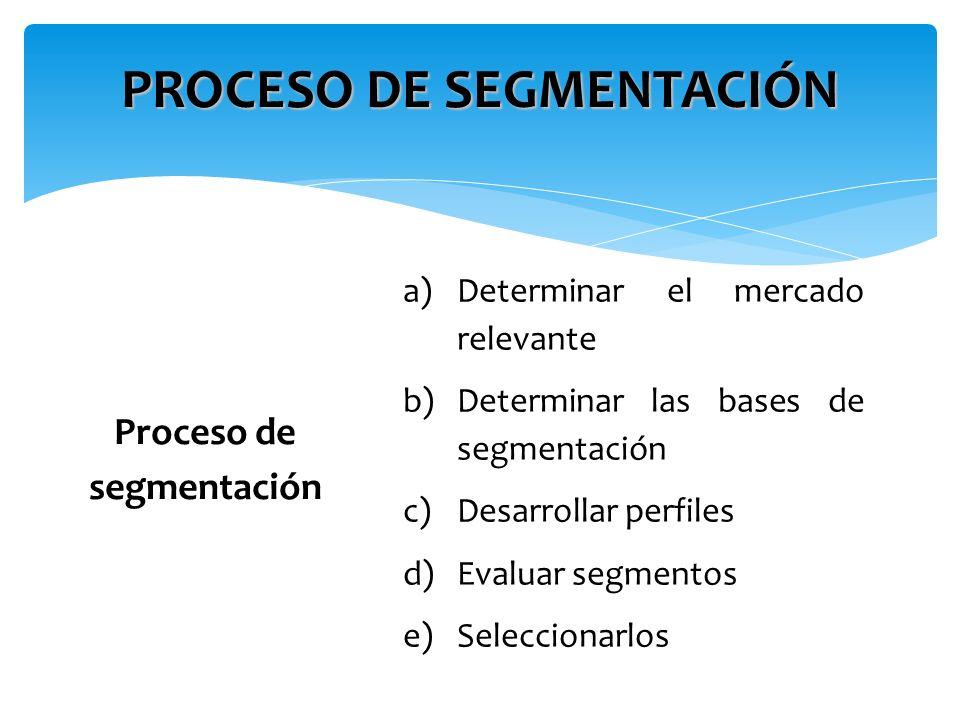 PROCESO DE SEGMENTACIÓN Proceso de segmentación a)Determinar el mercado relevante b)Determinar las bases de segmentación c)Desarrollar perfiles d)Eval