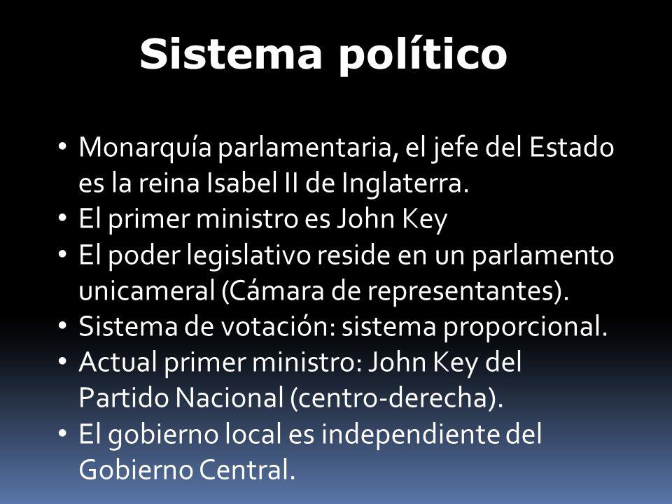 Sistema político Monarquía parlamentaria, el jefe del Estado es la reina Isabel II de Inglaterra. El primer ministro es John Key El poder legislativo