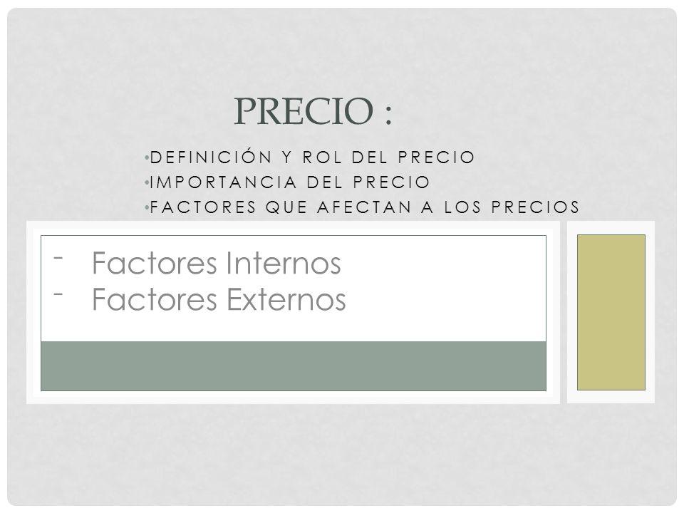 DEFINICIÓN Y ROL DEL PRECIO IMPORTANCIA DEL PRECIO FACTORES QUE AFECTAN A LOS PRECIOS PRECIO : Factores Internos Factores Externos