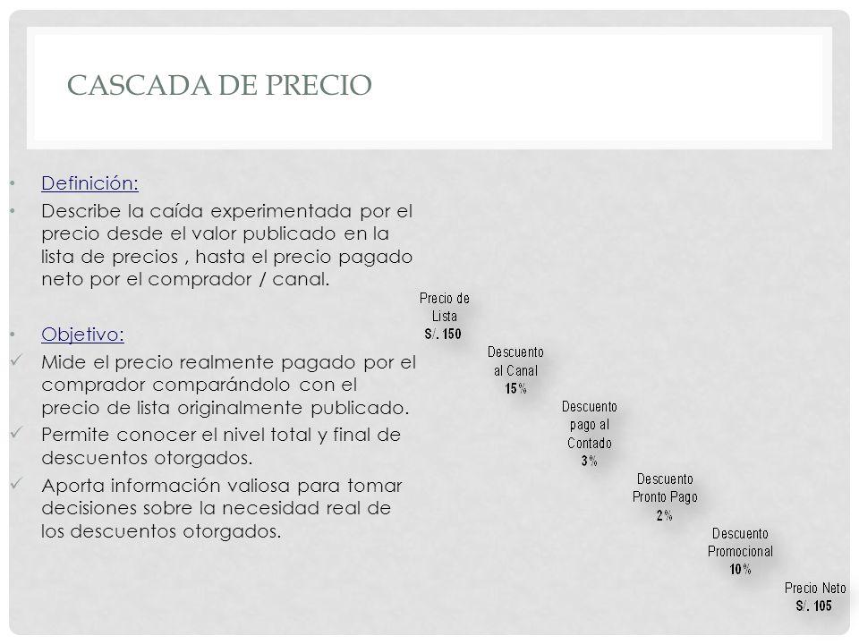 CASCADA DE PRECIO Definición: Describe la caída experimentada por el precio desde el valor publicado en la lista de precios, hasta el precio pagado ne