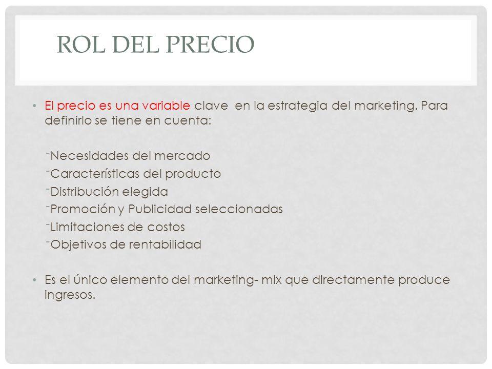 ROL DEL PRECIO El precio es una variable clave en la estrategia del marketing. Para definirlo se tiene en cuenta: Necesidades del mercado Característi