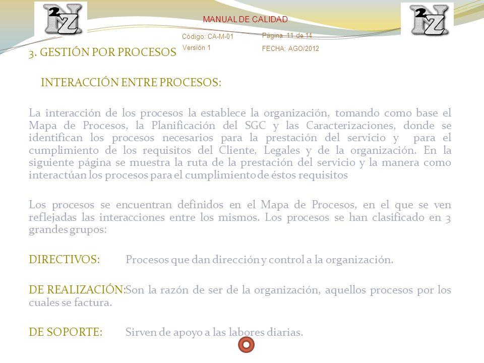 3. GESTIÓN POR PROCESOS INTERACCIÓN ENTRE PROCESOS: La interacción de los procesos la establece la organización, tomando como base el Mapa de Procesos