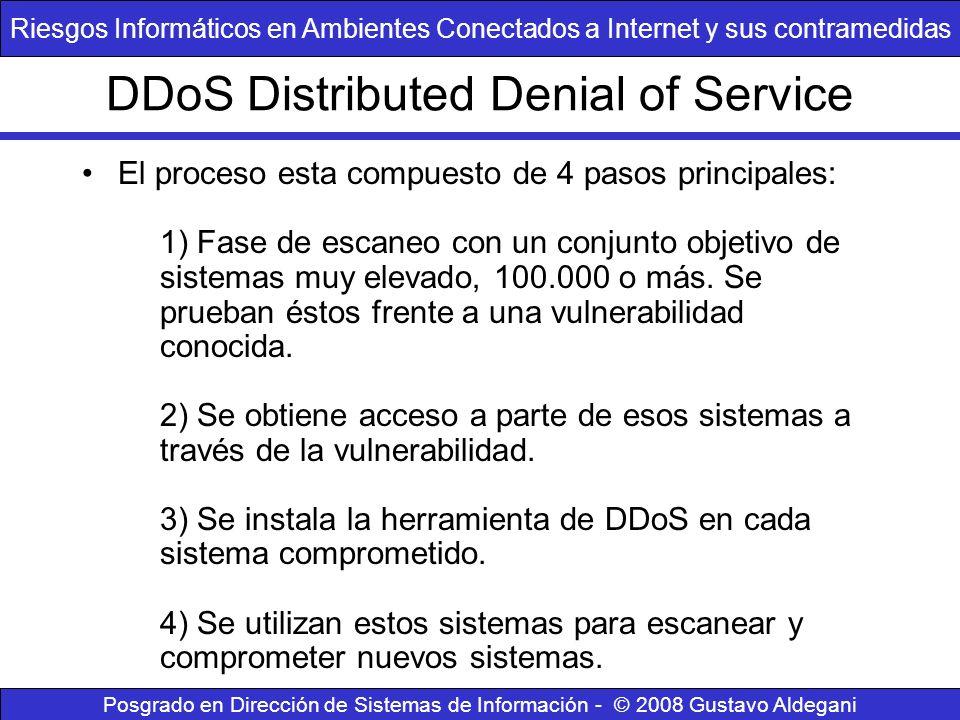 DDoS Distributed Denial of Service El proceso esta compuesto de 4 pasos principales: 1) Fase de escaneo con un conjunto objetivo de sistemas muy eleva