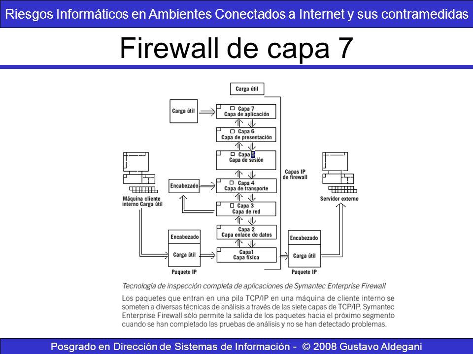 Firewall de capa 7 Riesgos Informáticos en Ambientes Conectados a Internet y sus contramedidas Posgrado en Dirección de Sistemas de Información - © 20