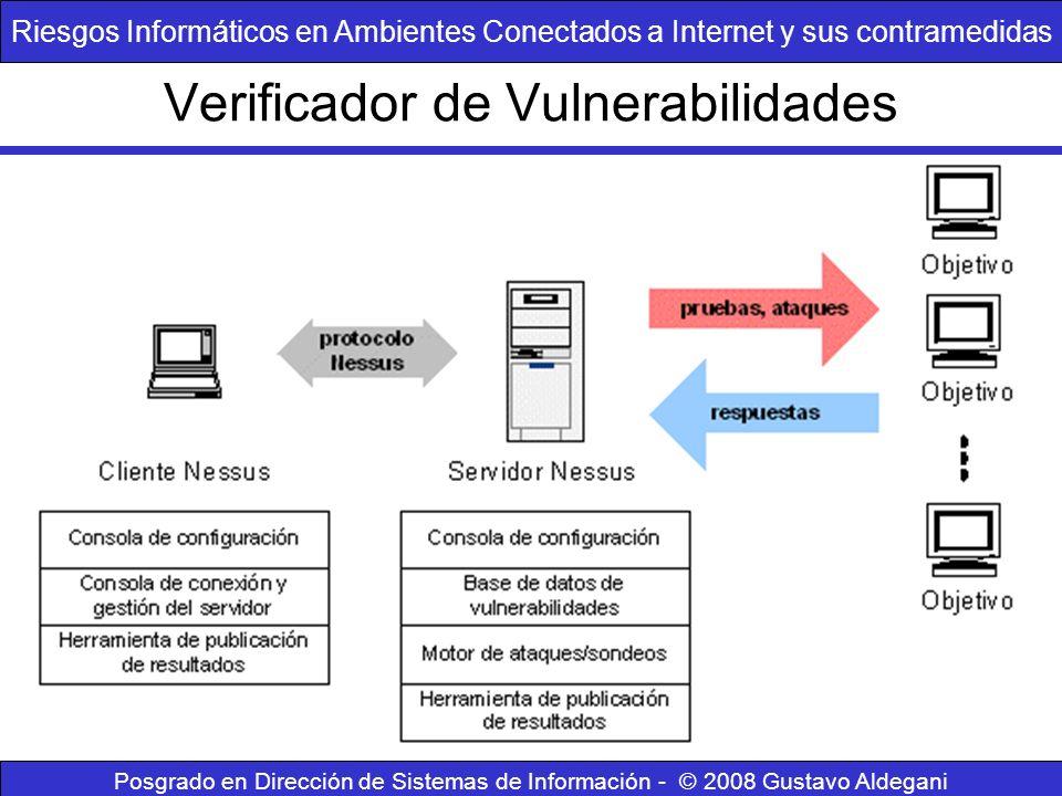 Verificador de Vulnerabilidades Riesgos Informáticos en Ambientes Conectados a Internet y sus contramedidas Posgrado en Dirección de Sistemas de Infor