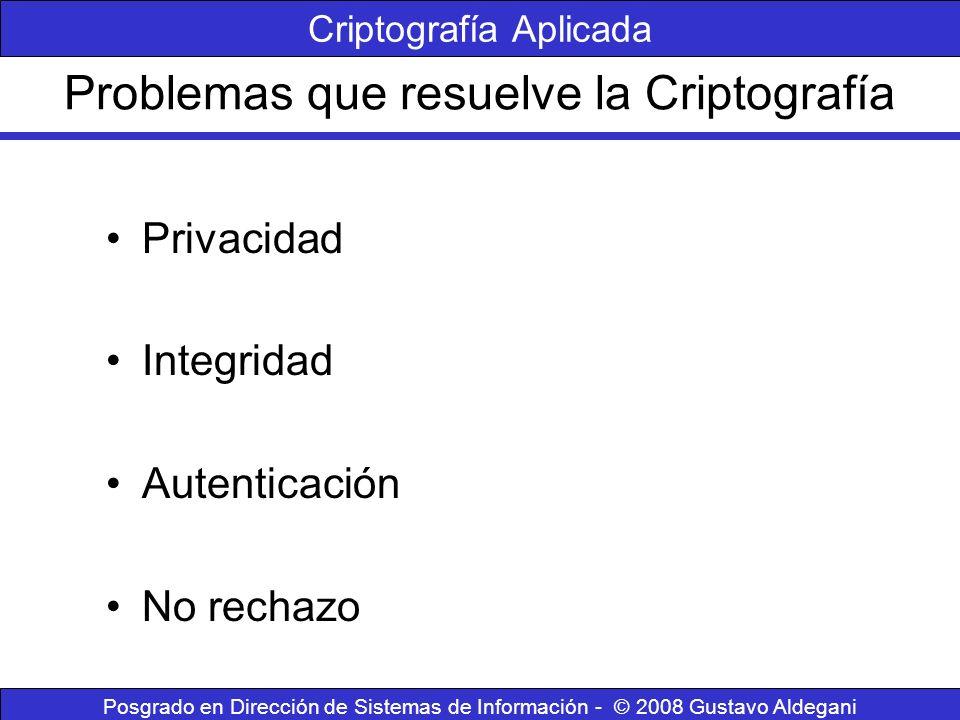 Problemas que resuelve la Criptografía Privacidad Integridad Autenticación No rechazo Criptografía Aplicada Posgrado en Dirección de Sistemas de Infor