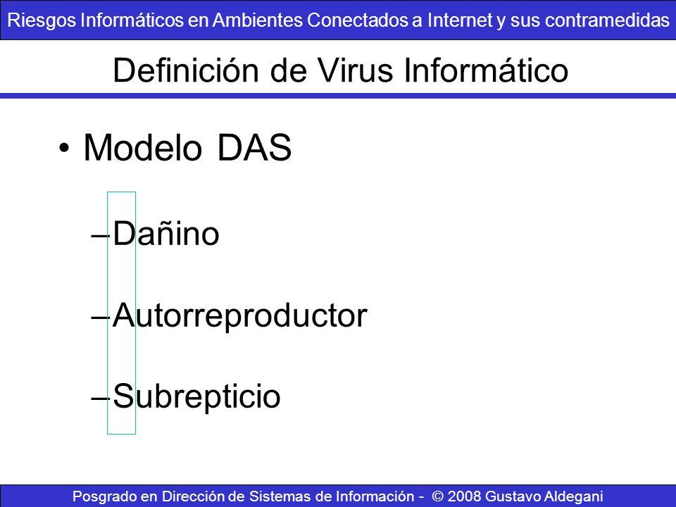 Definición de Virus Informático Modelo DAS –Dañino –Autorreproductor –Subrepticio Riesgos Informáticos en Ambientes Conectados a Internet y sus contra