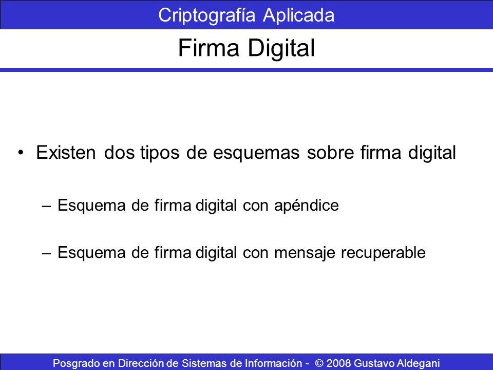 Firma Digital Posgrado en Dirección de Sistemas de Información - © 2008 Gustavo Aldegani Criptografía Aplicada FIRMANTE MENSAJE FINGERPRINT DEL MENSAJE ALGORITMO HASH