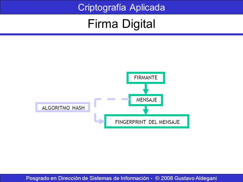Firma Digital Posgrado en Dirección de Sistemas de Información - © 2008 Gustavo Aldegani Criptografía Aplicada FIRMANTE MENSAJE FINGERPRINT DEL MENSAJ