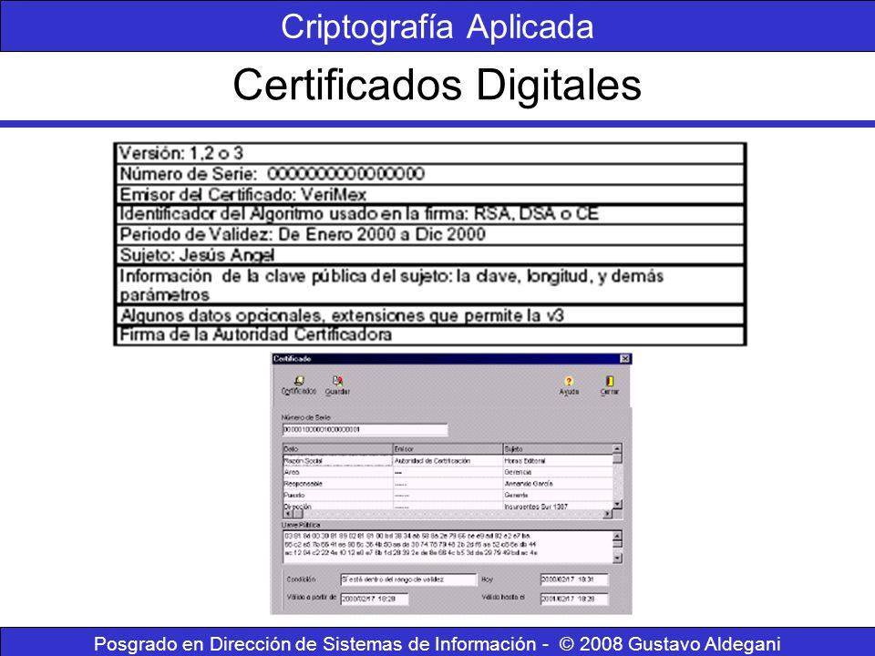 Certificados Digitales Criptografía Aplicada Posgrado en Dirección de Sistemas de Información - © 2008 Gustavo Aldegani