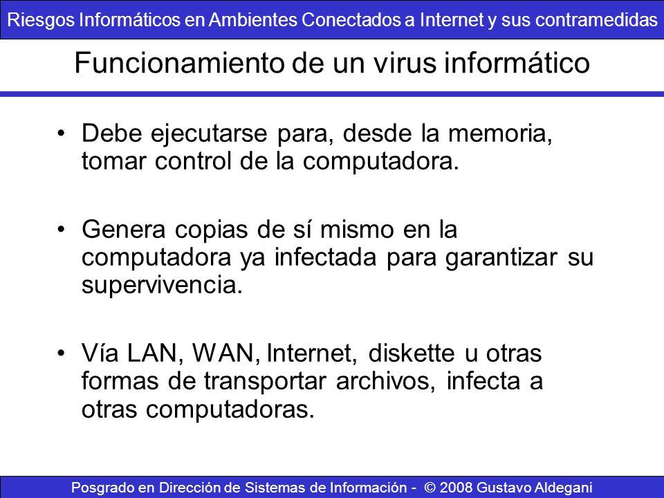 Funcionamiento de un virus informático Debe ejecutarse para, desde la memoria, tomar control de la computadora. Genera copias de sí mismo en la comput