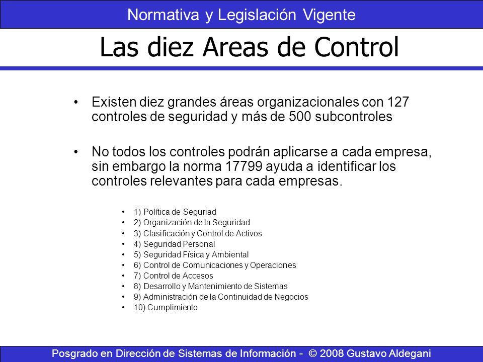 Las diez Areas de Control Existen diez grandes áreas organizacionales con 127 controles de seguridad y más de 500 subcontroles No todos los controles
