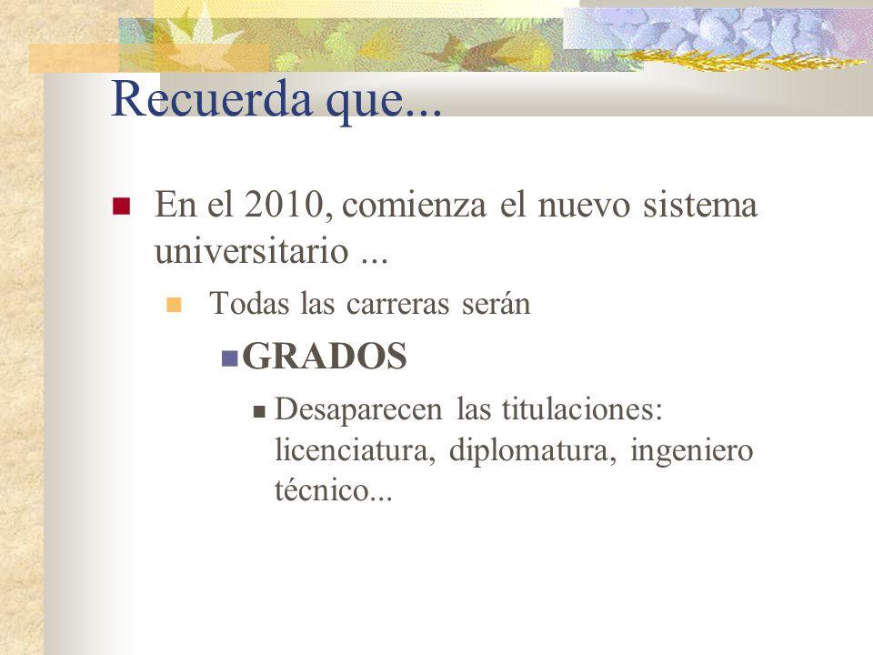 Recuerda que... En el 2010, comienza el nuevo sistema universitario... Todas las carreras serán GRADOS Desaparecen las titulaciones: licenciatura, dip