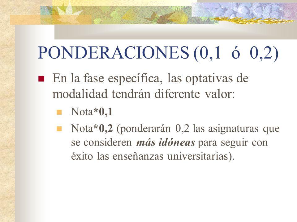 PONDERACIONES (0,1 ó 0,2) En la fase específica, las optativas de modalidad tendrán diferente valor: Nota*0,1 Nota*0,2 (ponderarán 0,2 las asignaturas