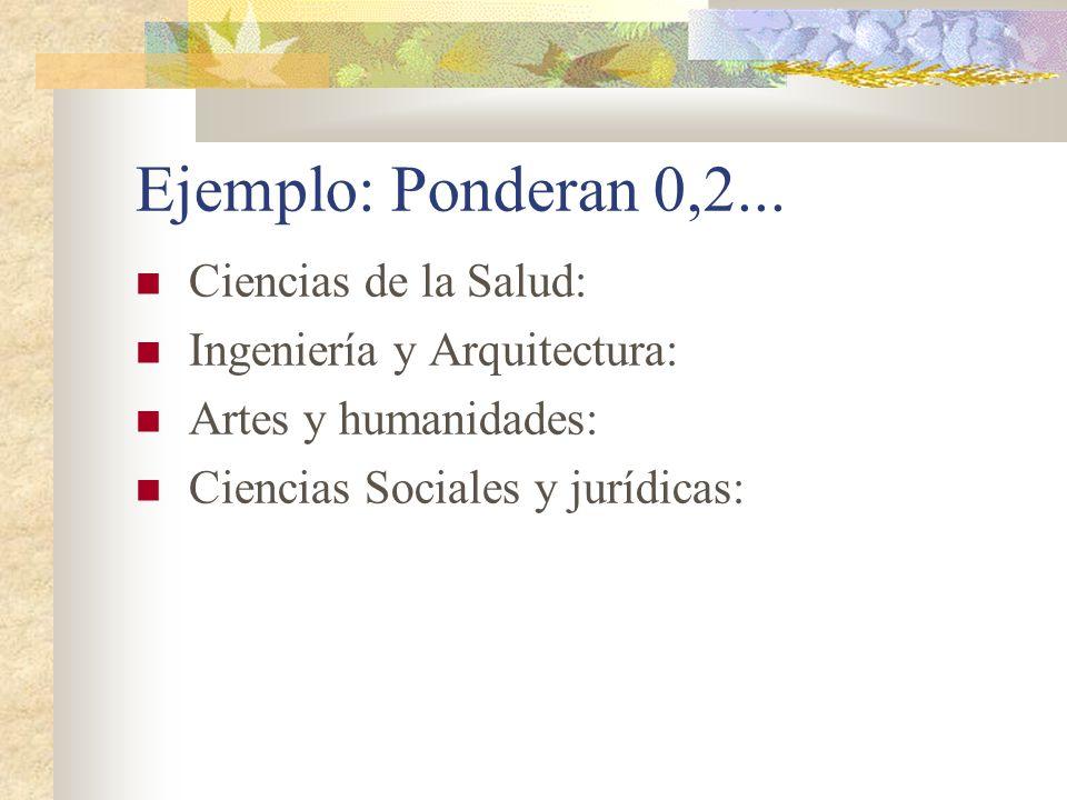 Ejemplo: Ponderan 0,2... Ciencias de la Salud: Ingeniería y Arquitectura: Artes y humanidades: Ciencias Sociales y jurídicas: