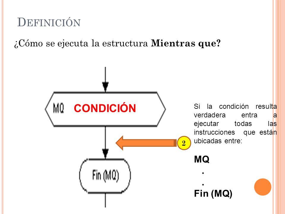 D EFINICIÓN ¿Cómo se ejecuta la estructura Mientras que? CONDICIÓN Si la condición resulta verdadera entra a ejecutar todas las instrucciones que está