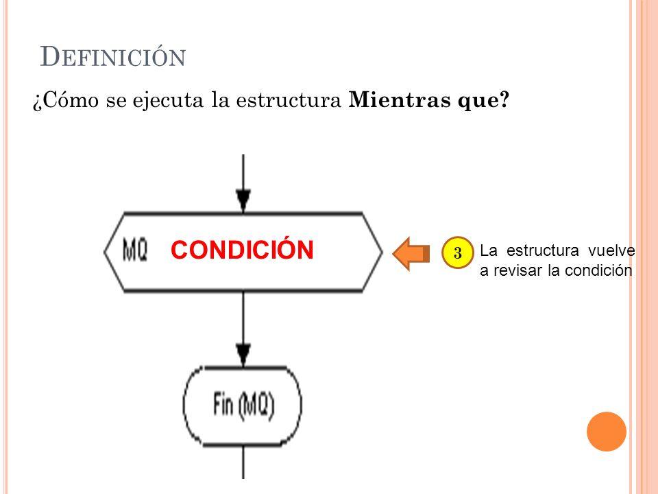 D EFINICIÓN ¿Cómo se ejecuta la estructura Mientras que? CONDICIÓN La estructura vuelve a revisar la condición 3