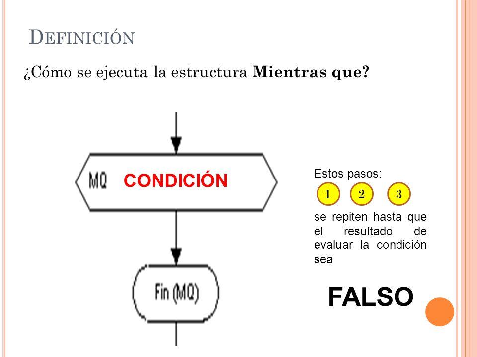 D EFINICIÓN ¿Cómo se ejecuta la estructura Mientras que? CONDICIÓN Estos pasos: se repiten hasta que el resultado de evaluar la condición sea FALSO 12