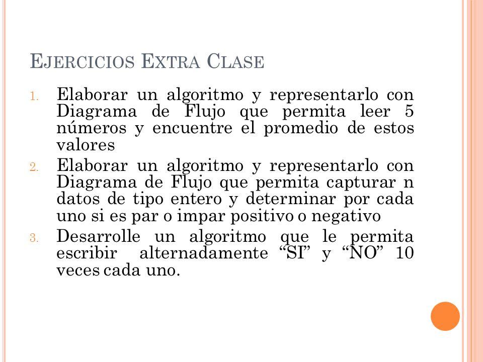 E JERCICIOS E XTRA C LASE 1. Elaborar un algoritmo y representarlo con Diagrama de Flujo que permita leer 5 números y encuentre el promedio de estos v