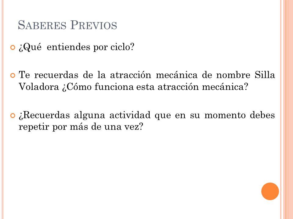D EFINICIÓN Estructura de Control Selectivas Repetitivas Mientras que ->> while() do..while() Para ->> for(…)